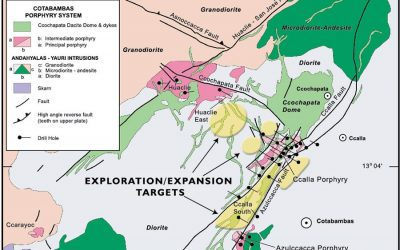 Panoro plans to drill 10,000m. in its copper project Cotabambas (24/01/2018)