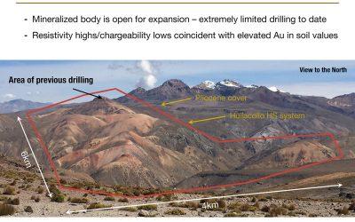 Auryn will raise US$8 million to explore Huilacollo and Sombrero