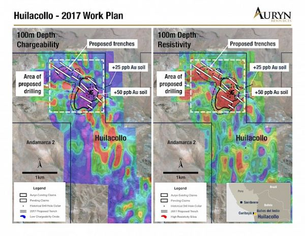 Auryn Resources sees a low-cost mine in Huilacollo