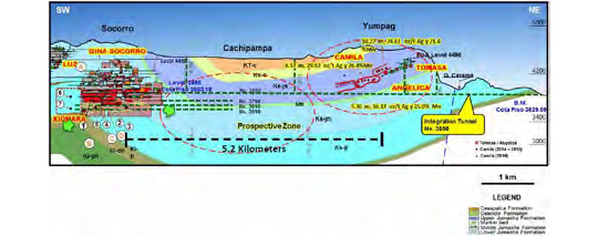 Buenaventura asigna US$20 millones para iniciar desarrollo de Yumpaq