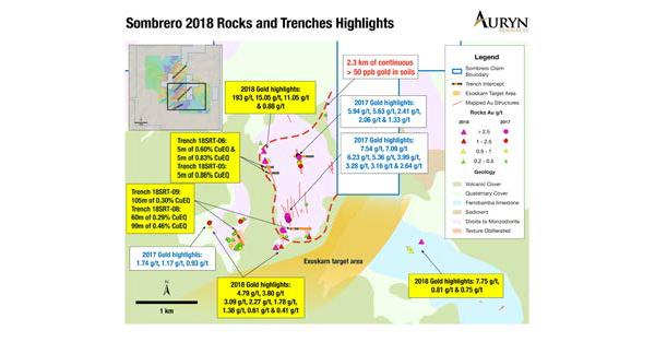 Auryn Resources identifica nueva zona cuprífera en proyecto Sombrero