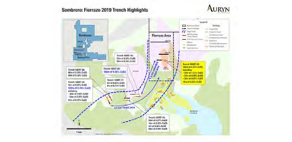 Auryn Resources extiende mineralización de cobre-oro en Sombrero
