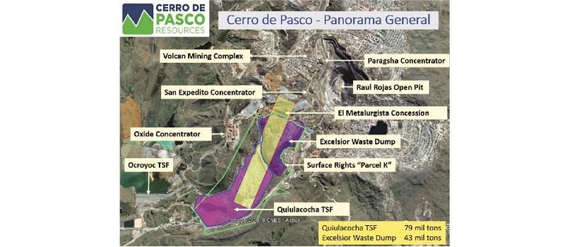 Cerro de Pasco Resources anunció cierre de colocación privada