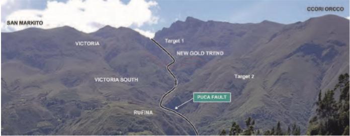 Eloro Resources actualiza información de la zona Silver/Gold de San Markito